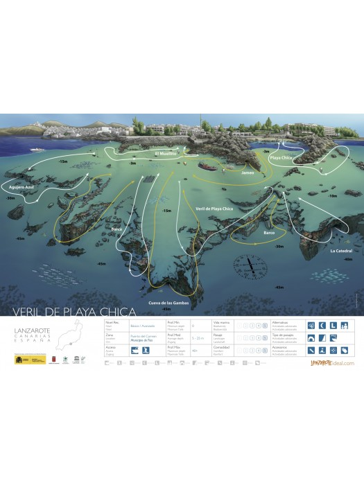 Infografía Playa Chica (LZ)